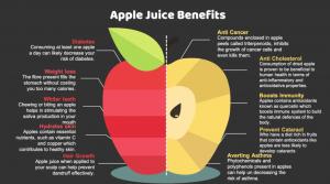 Benefits of Organic Apple Juice