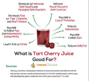 Organic Tart Cherry Juice Benefits