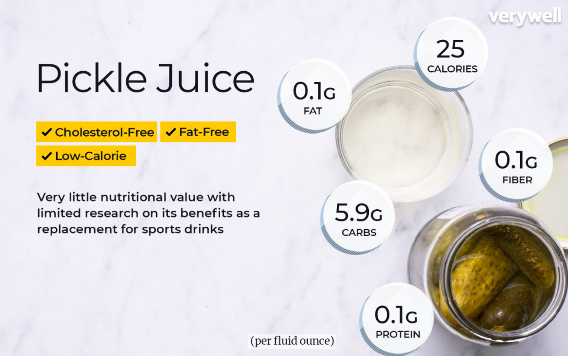 Benefits of Drinking Pickle Juice